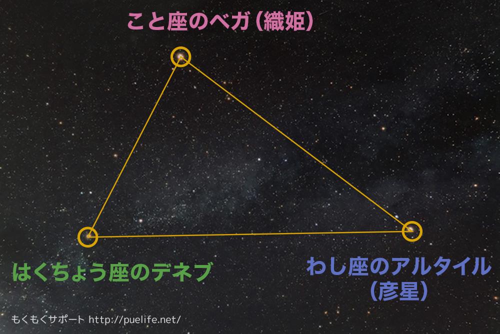 夏の大三角-写真2