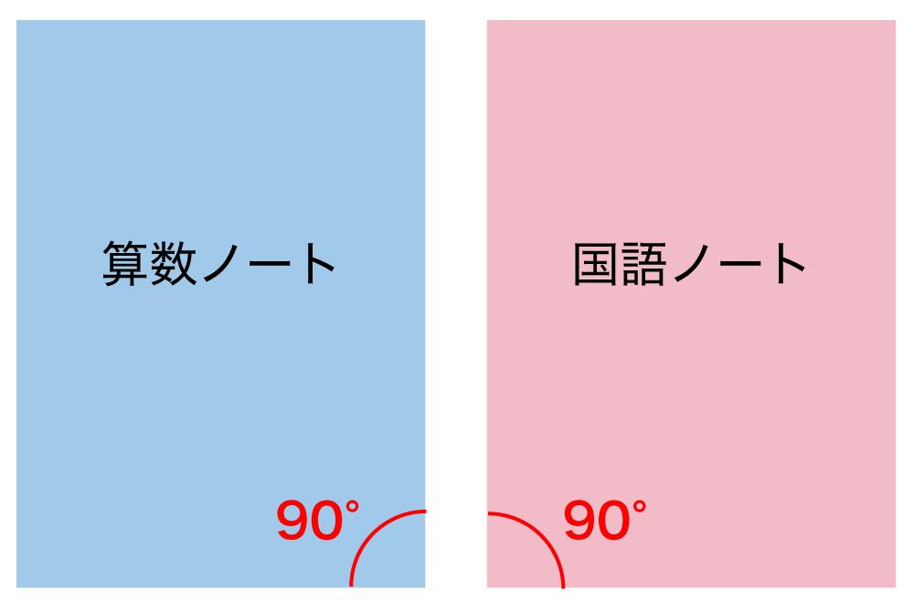 4年生の角度の理解を深めるコツ-ノートの角は90°